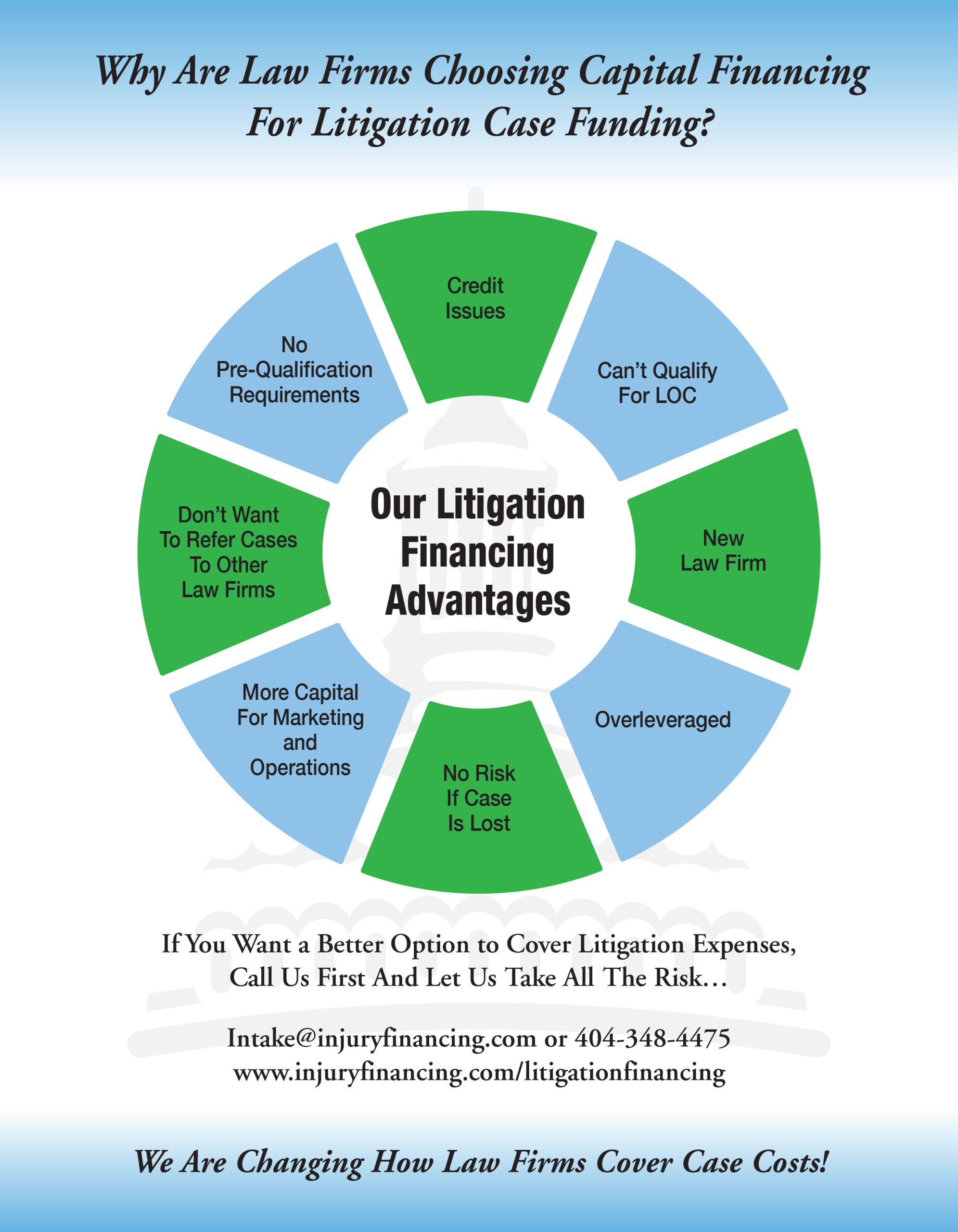 Litigation Case Funding for Law Firms & Lawyers